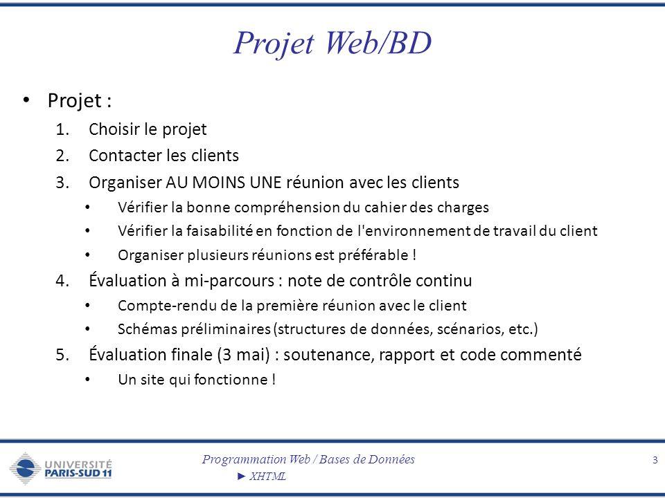 Programmation Web / Bases de Données XHTML Structure dun document XHTML 14 <!DOCTYPE html PUBLIC -//W3C//DTD XHTML 1.0 Strict//EN http://www.w3.org/TR/xhtml1/DTD/xhtml1-strict.dtd > Attributs de langue (redondant !) Version de XHTML utilisée (pour les validateurs notamment)