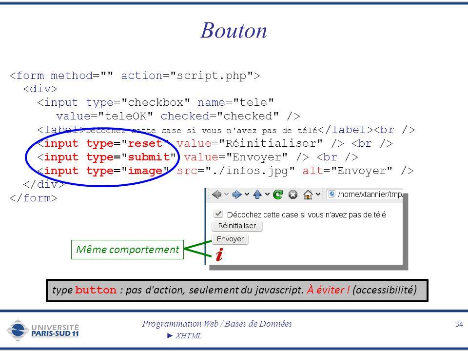 Programmation Web / Bases de Données XHTML Bouton 34 Décochez cette case si vous n'avez pas de télé Même comportement type button : pas d'action, seul