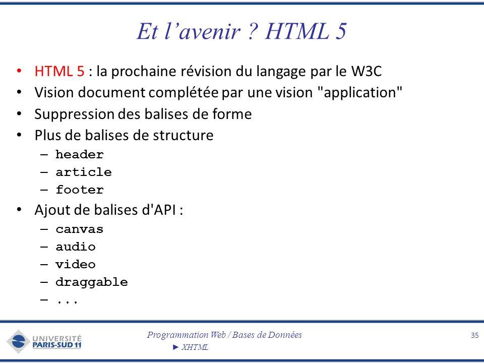 Programmation Web / Bases de Données XHTML Et lavenir ? HTML 5 HTML 5 : la prochaine révision du langage par le W3C Vision document complétée par une