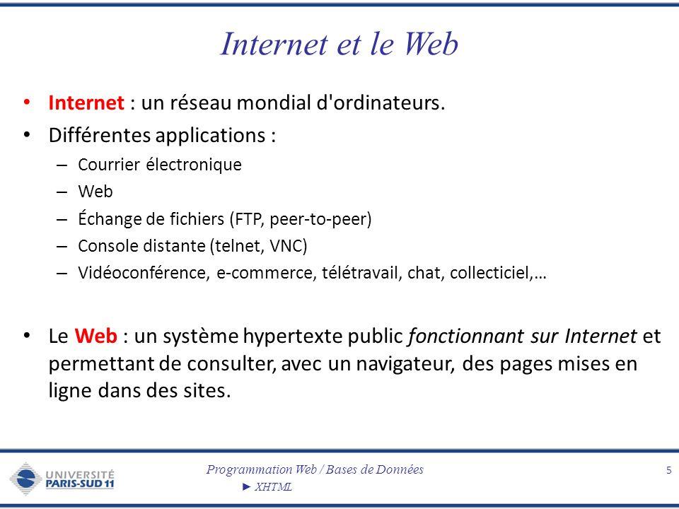 Programmation Web / Bases de Données XHTML Architecture du Web 6 Le clientLe serveur Le réseau (navigateur)(HTTP) Protocole TCP/IP (voir vos cours de réseaux) URL (+ paramètres) Type MIME + fichier