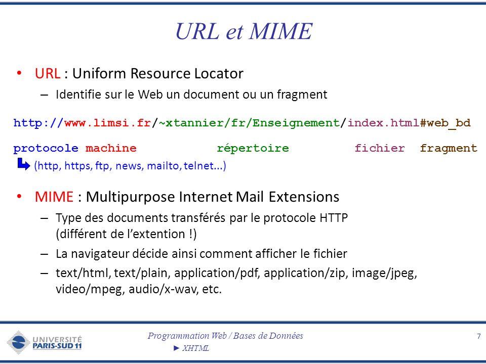 Programmation Web / Bases de Données XHTML Listes non ordonnées 18 Cours de Programmation Web Notions à connaître Les balises : de titre d emphase de listes : ordonnées non ordonnées de définition En XHTML on ferme toutes les balises !