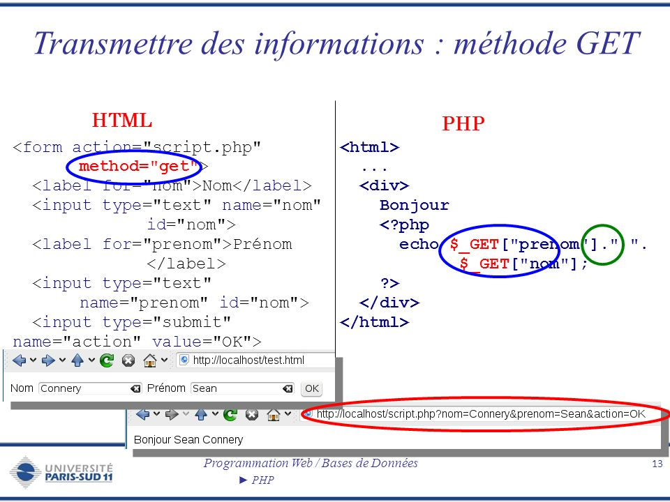 Programmation Web / Bases de Données PHP Transmettre des informations : méthode GET 13 Nom Prénom PHP HTML... Bonjour <?php echo $_GET[