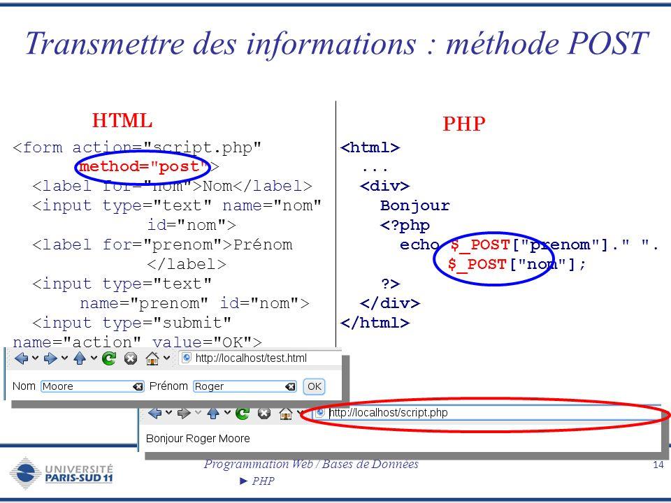 Programmation Web / Bases de Données PHP Transmettre des informations : méthode POST 14 Nom Prénom PHP HTML... Bonjour <?php echo $_POST[
