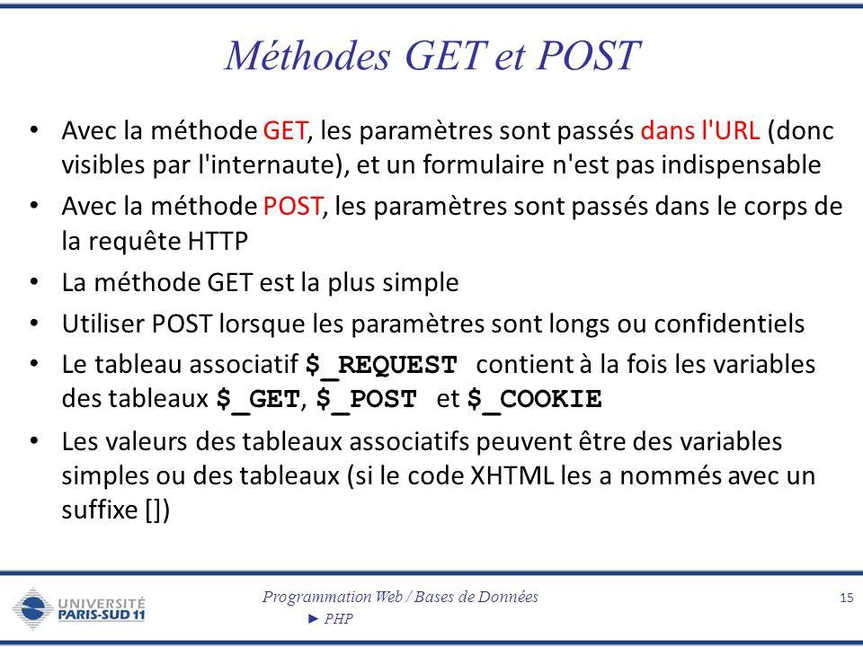 Programmation Web / Bases de Données PHP Méthodes GET et POST Avec la méthode GET, les paramètres sont passés dans l'URL (donc visibles par l'internau