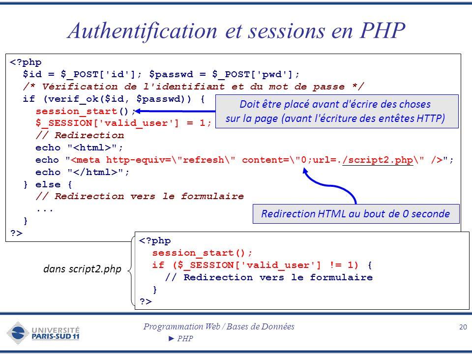 Programmation Web / Bases de Données PHP Authentification et sessions en PHP 20 <?php $id = $_POST['id']; $passwd = $_POST['pwd']; /* Vérification de