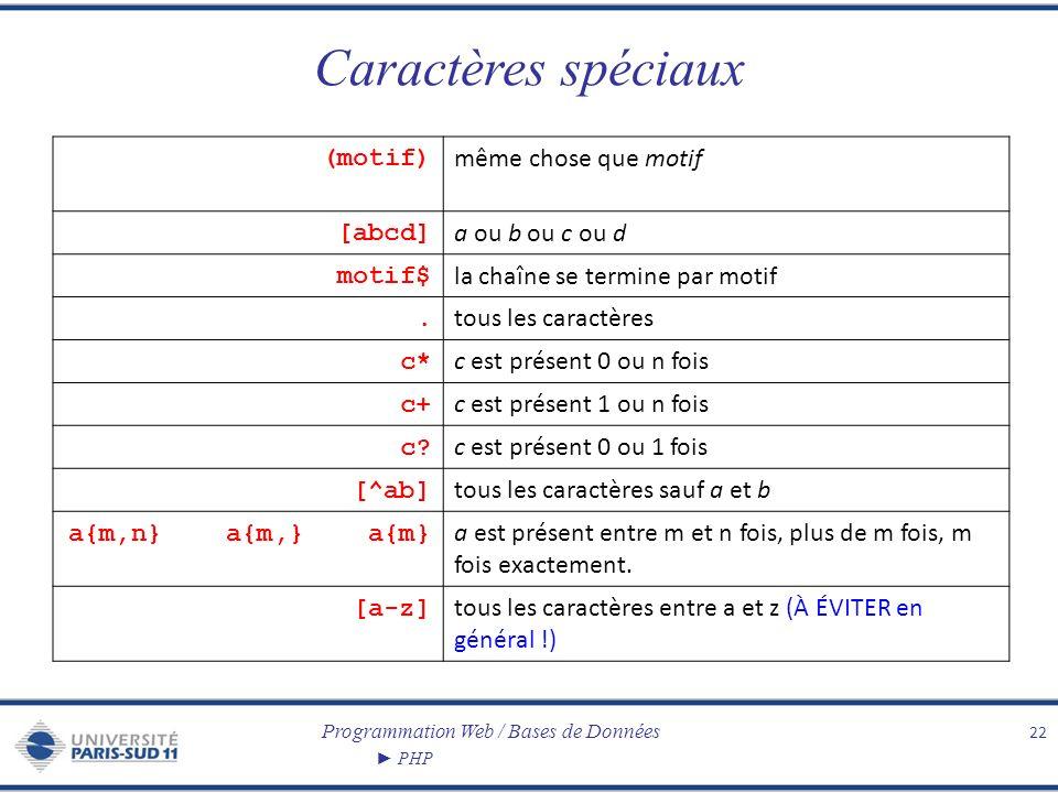 Programmation Web / Bases de Données PHP Caractères spéciaux 22 (motif) même chose que motif [abcd] a ou b ou c ou d motif$ la chaîne se termine par m