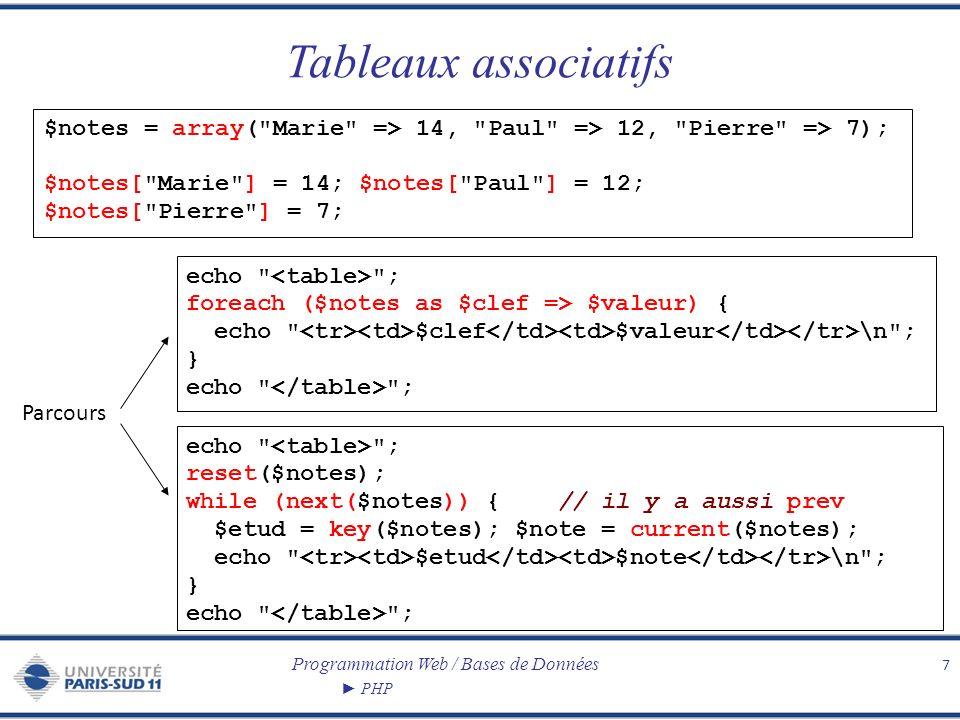 Programmation Web / Bases de Données PHP Tableaux associatifs 7 $notes = array(