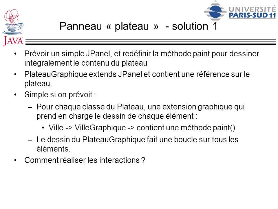 Panneau « plateau » - solution 1 Prévoir un simple JPanel, et redéfinir la méthode paint pour dessiner intégralement le contenu du plateau PlateauGrap
