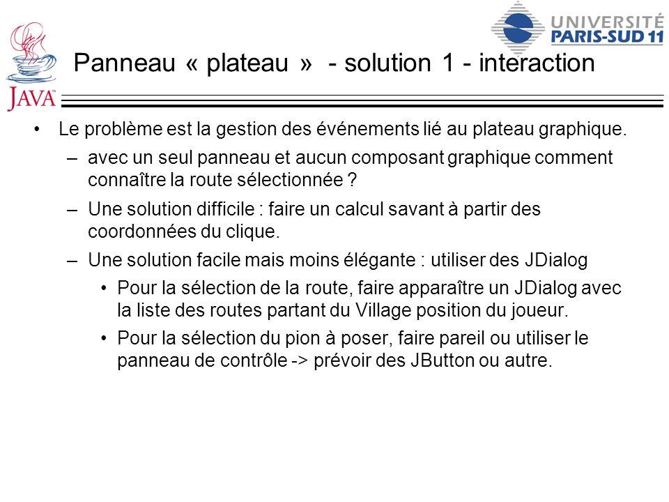 Panneau « plateau » - solution 1 - interaction Le problème est la gestion des événements lié au plateau graphique. –avec un seul panneau et aucun comp