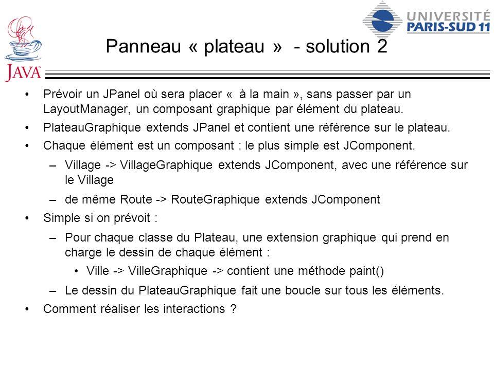 Panneau « plateau » - solution 2 Prévoir un JPanel où sera placer « à la main », sans passer par un LayoutManager, un composant graphique par élément