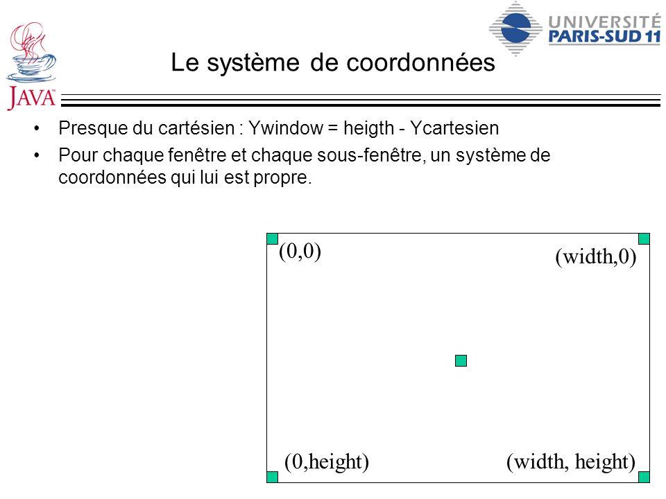 Le système de coordonnées Presque du cartésien : Ywindow = heigth - Ycartesien Pour chaque fenêtre et chaque sous-fenêtre, un système de coordonnées q