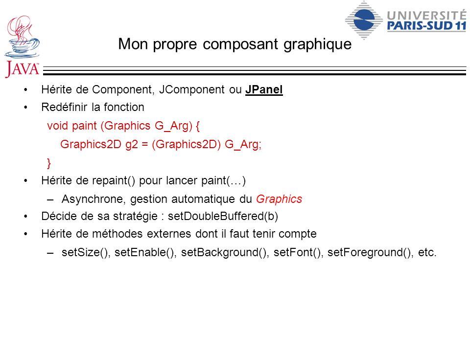 Mon propre composant graphique Hérite de Component, JComponent ou JPanel Redéfinir la fonction void paint (Graphics G_Arg) { Graphics2D g2 = (Graphics
