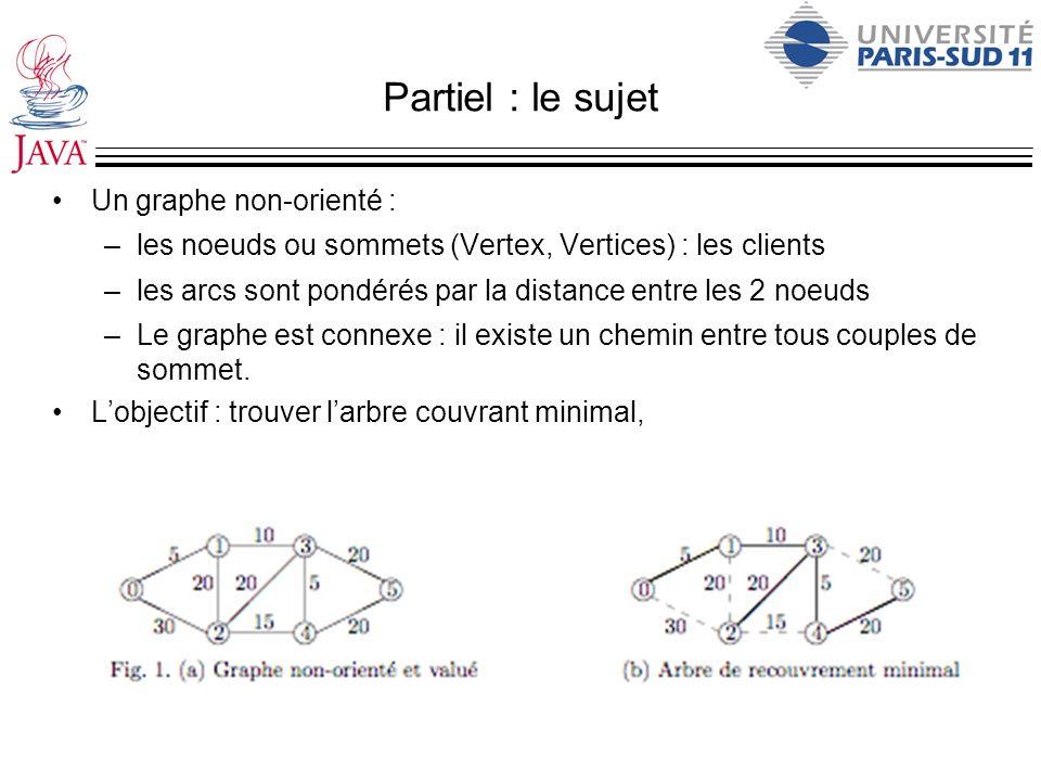 Partiel : le sujet Un graphe non-orienté : –les noeuds ou sommets (Vertex, Vertices) : les clients –les arcs sont pondérés par la distance entre les 2
