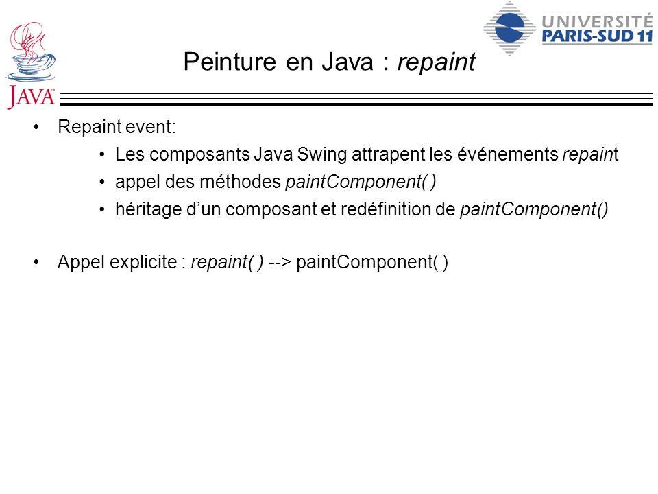 Peinture en Java : repaint Repaint event: Les composants Java Swing attrapent les événements repaint appel des méthodes paintComponent( ) héritage dun