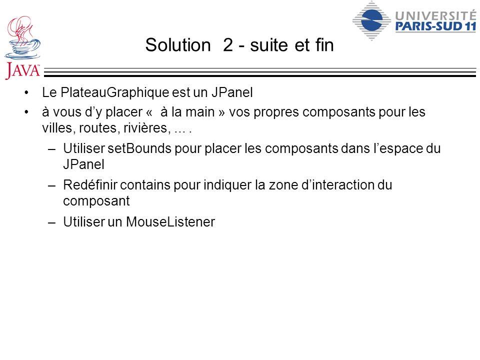 Solution 2 - suite et fin Le PlateauGraphique est un JPanel à vous dy placer « à la main » vos propres composants pour les villes, routes, rivières,..