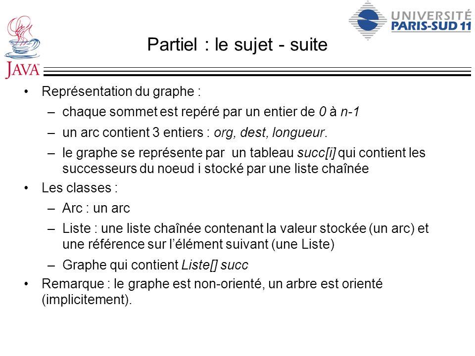 Nouveau composant, un exemple public class MyPanel extends JPanel { public void paintComponent(Graphics g){ super.paintComponent(g); // erases background Graphics2D g2 = (Graphics2D)g; //cast for java2 // my graphics: g2.setColor(new Color(255,0,0)); g2.fillRect(10,10,200,50); g2.setColor(new Color(0,0,0)); g2.drawString( Hello World , 10, 10); } Hello World