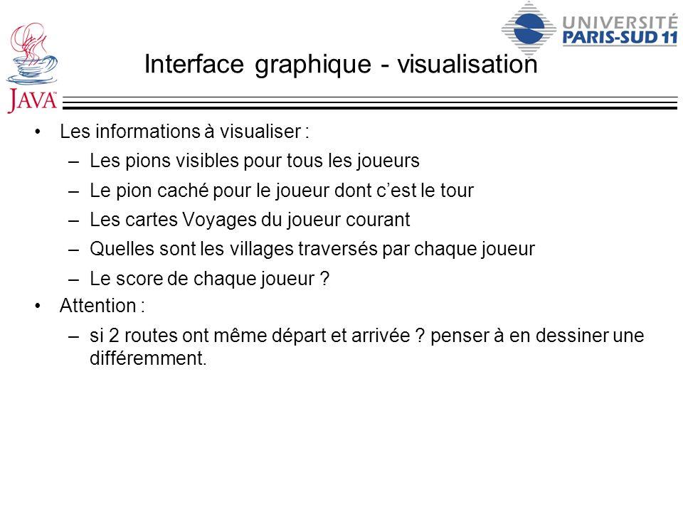 Interface graphique - visualisation Les informations à visualiser : –Les pions visibles pour tous les joueurs –Le pion caché pour le joueur dont cest