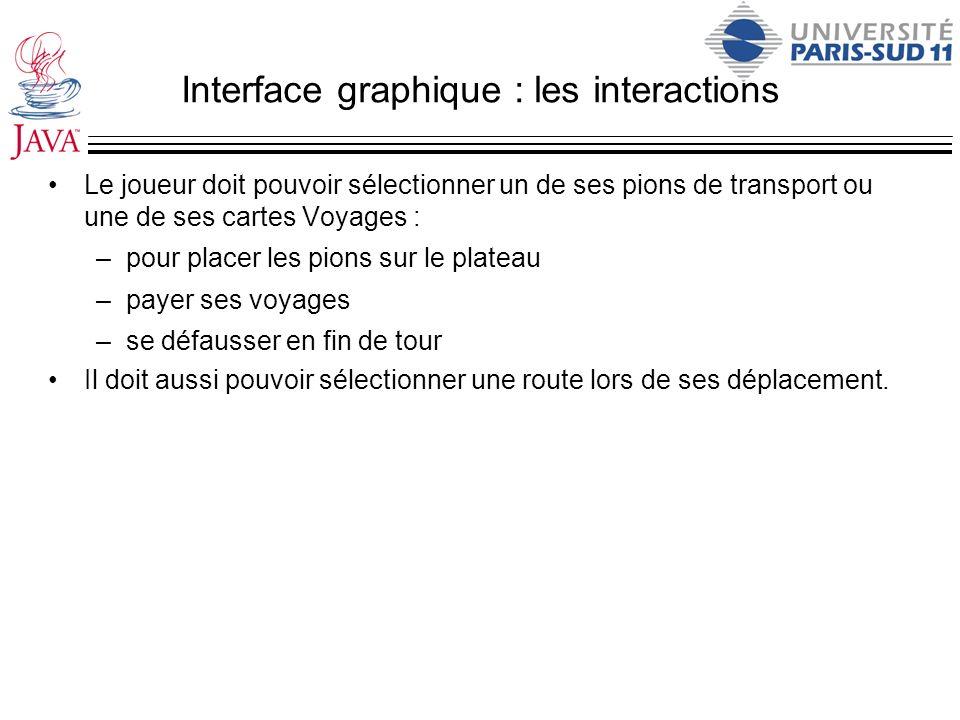 Interface graphique : les interactions Le joueur doit pouvoir sélectionner un de ses pions de transport ou une de ses cartes Voyages : –pour placer le