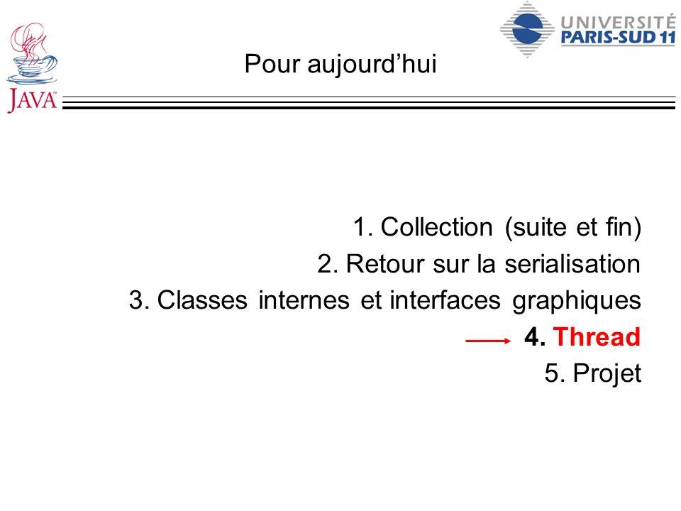 Pour aujourdhui 1.Collection (suite et fin) 2.Retour sur la serialisation 3.Classes internes et interfaces graphiques 4.Thread 5.Projet