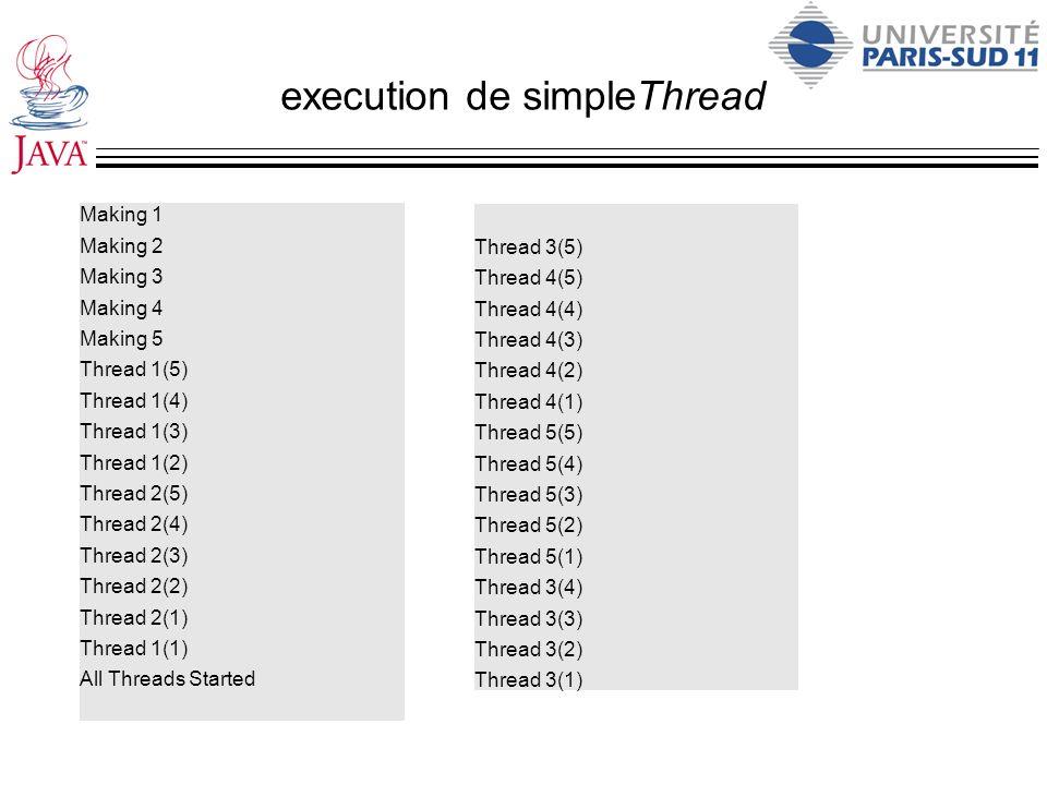 execution de simpleThread Making 1 Making 2 Making 3 Making 4 Making 5 Thread 1(5) Thread 1(4) Thread 1(3) Thread 1(2) Thread 2(5) Thread 2(4) Thread