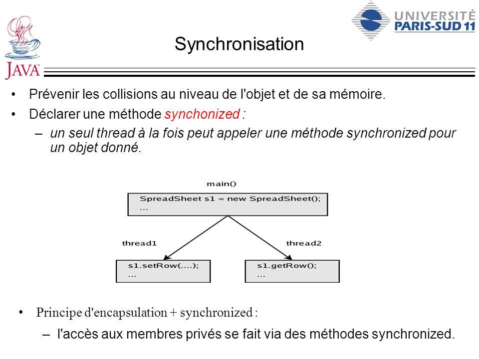 Synchronisation Prévenir les collisions au niveau de l'objet et de sa mémoire. Déclarer une méthode synchonized : –un seul thread à la fois peut appel