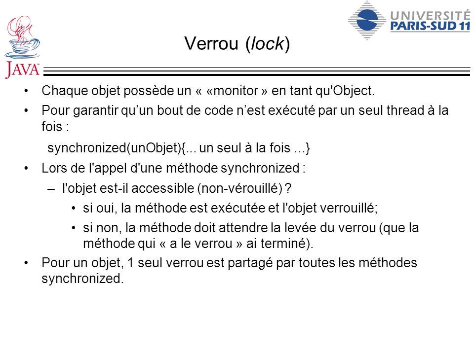 Verrou (lock) Chaque objet possède un « «monitor » en tant qu'Object. Pour garantir quun bout de code nest exécuté par un seul thread à la fois : sync
