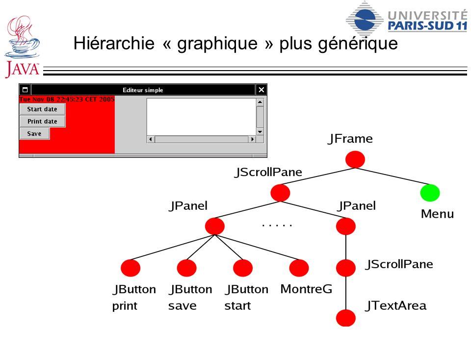 Implémentation de l éditeur simple - V1 L application hérite d une JFrame.