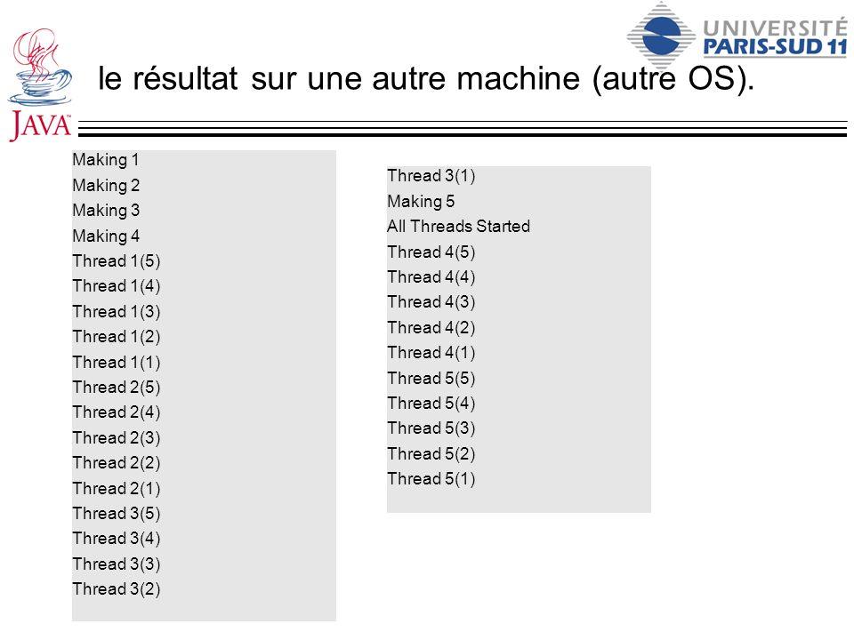 le résultat sur une autre machine (autre OS). Making 1 Making 2 Making 3 Making 4 Thread 1(5) Thread 1(4) Thread 1(3) Thread 1(2) Thread 1(1) Thread 2