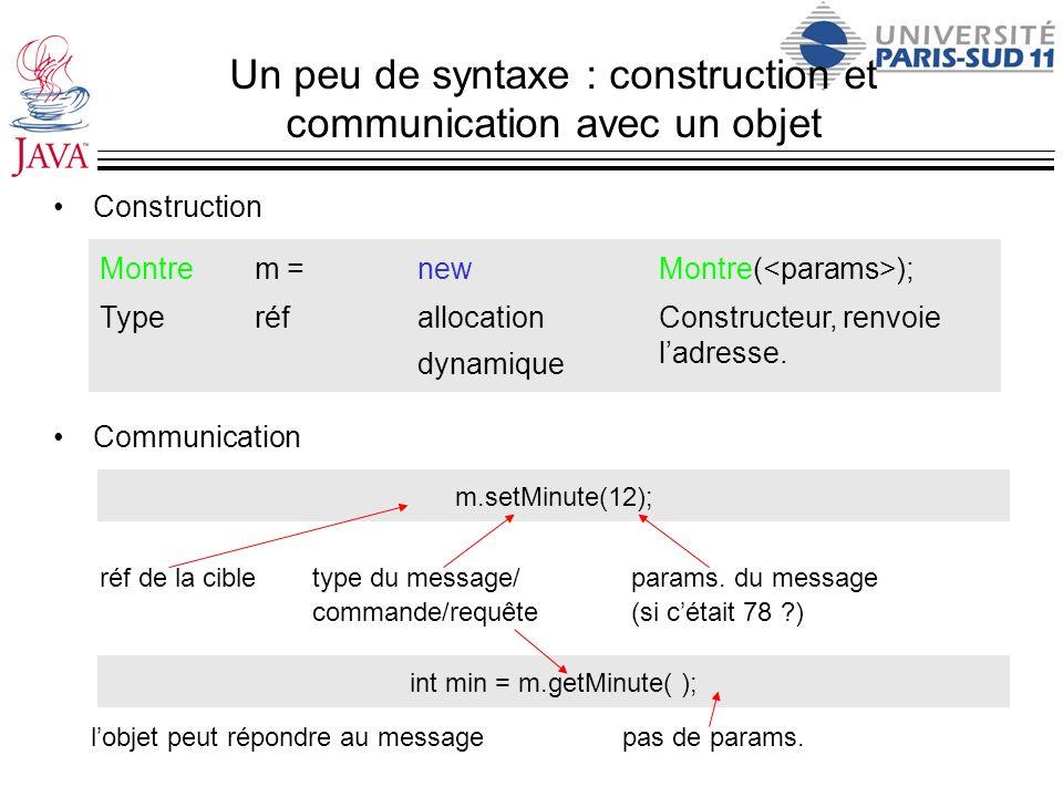 Un peu de syntaxe : construction et communication avec un objet Construction Montrem =newMontre( ); Typeréfallocation dynamique Constructeur, renvoie