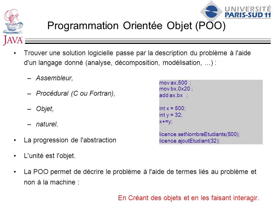 Syntaxe de Java Reprend celle du C/C++ Le ; marque la fin d instruction Un bloc d instructions est délimité par {} Les identificateurs sont comme en C (if, while, switch, etc.) et utilisés tels quels Les caractères sont codés en UNICODE –16 bits au lieu de 8 : accents dans le code.