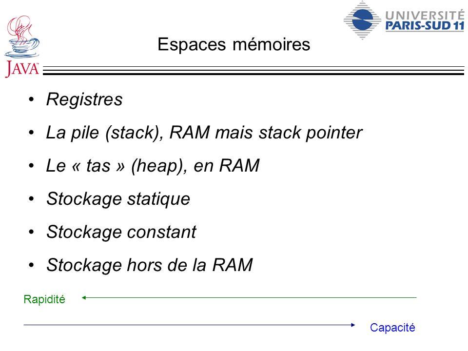 Espaces mémoires Registres La pile (stack), RAM mais stack pointer Le « tas » (heap), en RAM Stockage statique Stockage constant Stockage hors de la R