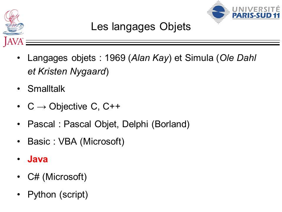 Les langages Objets Langages objets : 1969 (Alan Kay) et Simula (Ole Dahl et Kristen Nygaard) Smalltalk C Objective C, C++ Pascal : Pascal Objet, Delp