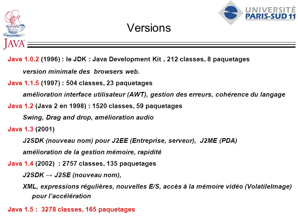Versions Java 1.0.2 (1996) : le JDK : Java Development Kit, 212 classes, 8 paquetages version minimale des browsers web. Java 1.1.5 (1997) : 504 class