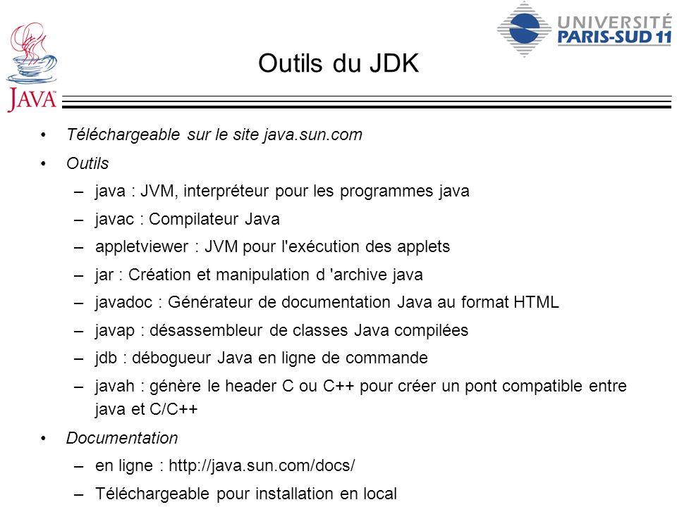 Outils du JDK Téléchargeable sur le site java.sun.com Outils –java : JVM, interpréteur pour les programmes java –javac : Compilateur Java –appletviewe