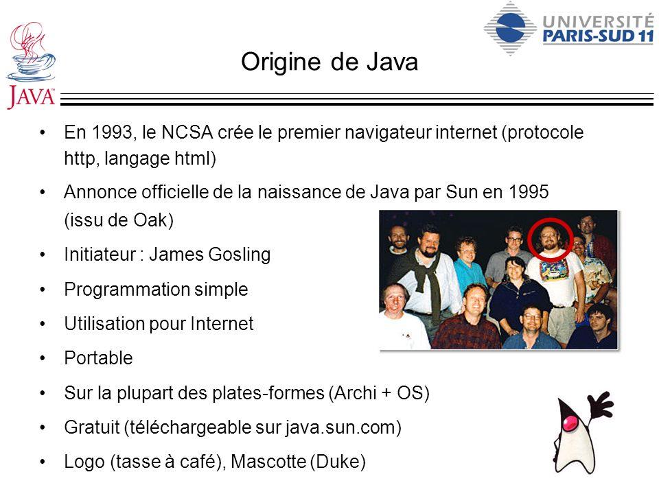 Outils du JDK Téléchargeable sur le site java.sun.com Outils –java : JVM, interpréteur pour les programmes java –javac : Compilateur Java –appletviewer : JVM pour l exécution des applets –jar : Création et manipulation d archive java –javadoc : Générateur de documentation Java au format HTML –javap : désassembleur de classes Java compilées –jdb : débogueur Java en ligne de commande –javah : génère le header C ou C++ pour créer un pont compatible entre java et C/C++ Documentation –en ligne : http://java.sun.com/docs/ –Téléchargeable pour installation en local
