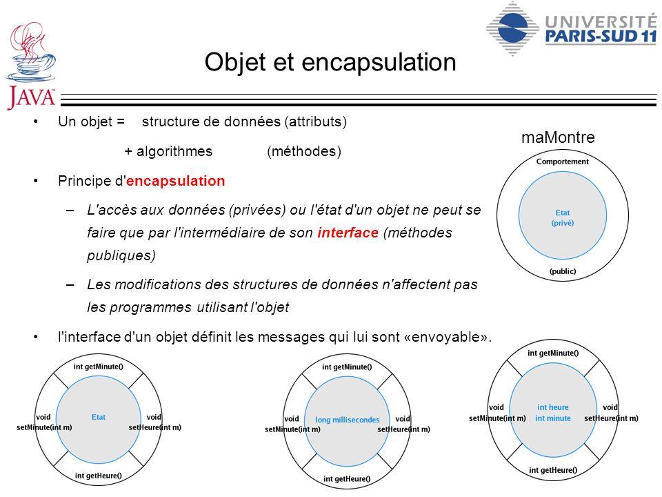 Objet et encapsulation Un objet = structure de données (attributs) + algorithmes (méthodes) Principe d'encapsulation –L'accès aux données (privées) ou