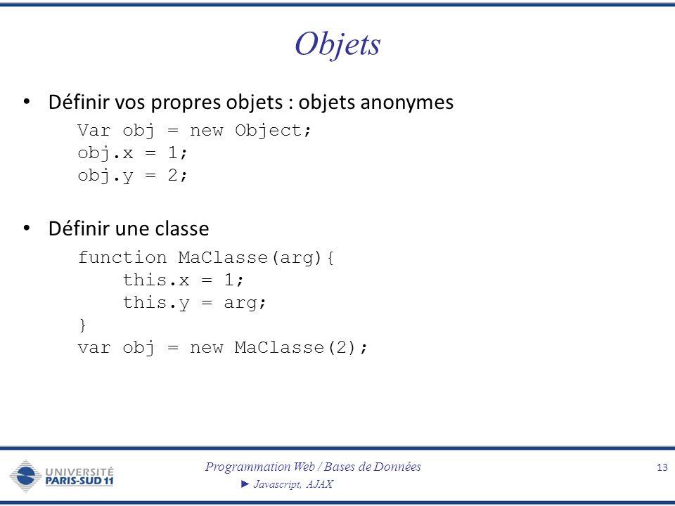 Programmation Web / Bases de Données Javascript, AJAX Objets Définir vos propres objets : objets anonymes Var obj = new Object; obj.x = 1; obj.y = 2;