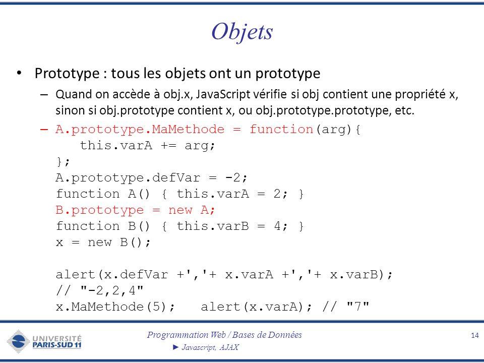 Programmation Web / Bases de Données Javascript, AJAX Objets Prototype : tous les objets ont un prototype – Quand on accède à obj.x, JavaScript vérifi