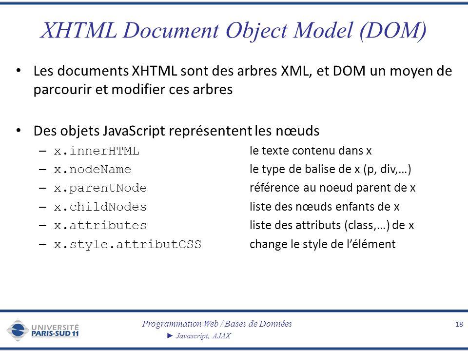 Programmation Web / Bases de Données Javascript, AJAX XHTML Document Object Model (DOM) Les documents XHTML sont des arbres XML, et DOM un moyen de pa