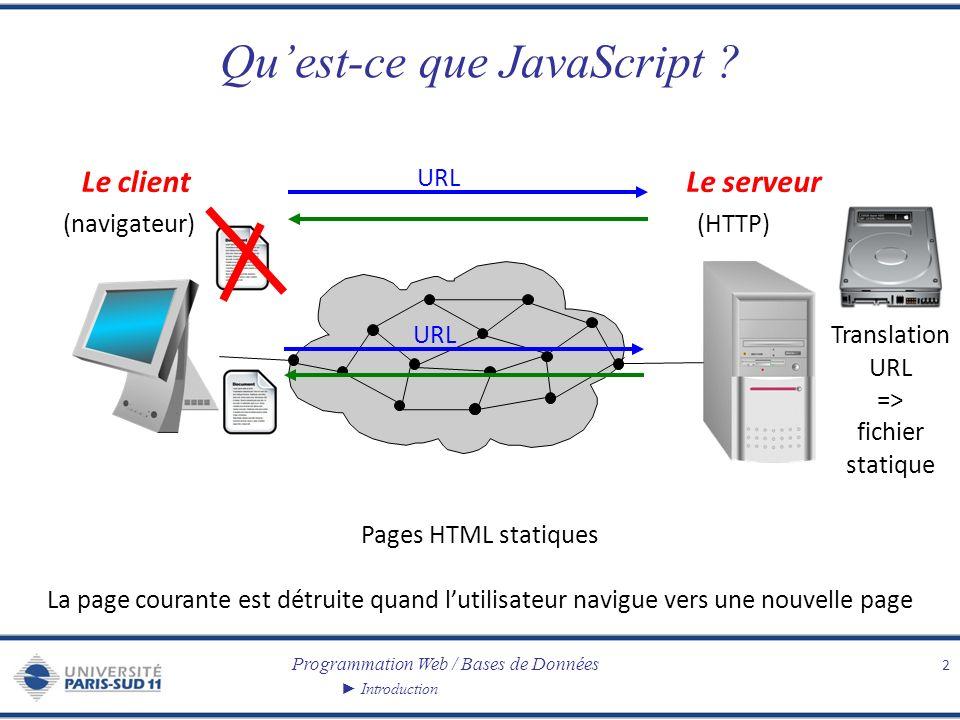 Programmation Web / Bases de Données Introduction Quest-ce que JavaScript ? 2 Le clientLe serveur (navigateur)(HTTP) URL Pages HTML statiques La page