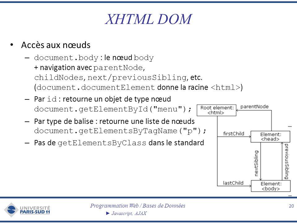 Programmation Web / Bases de Données Javascript, AJAX XHTML DOM Accès aux nœuds – document.body : le nœud body + navigation avec parentNode, childNode