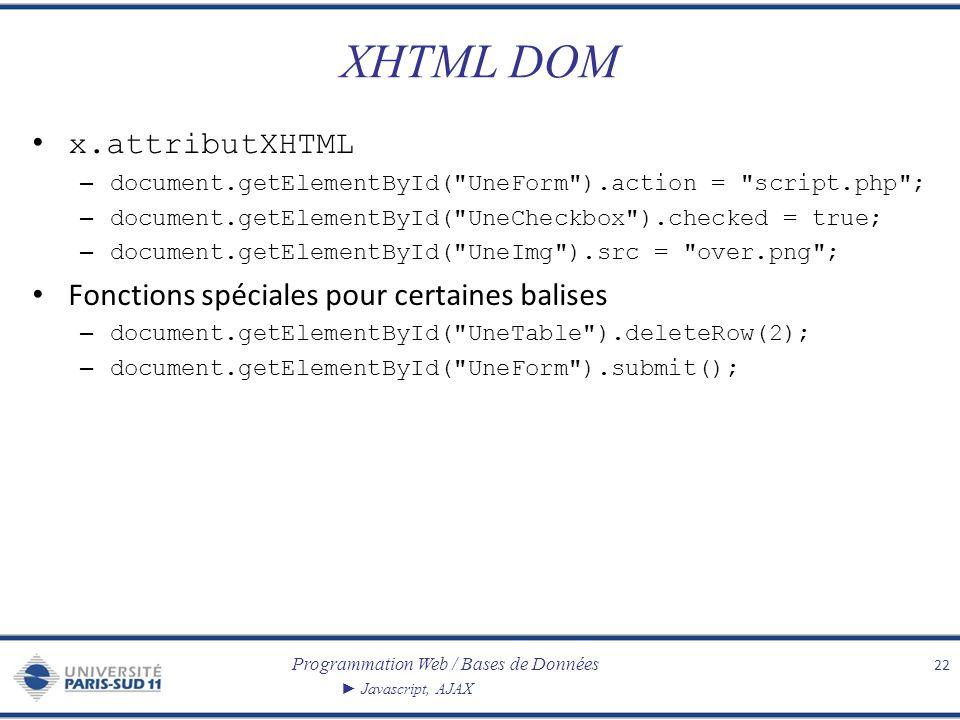 Programmation Web / Bases de Données Javascript, AJAX XHTML DOM x.attributXHTML – document.getElementById(