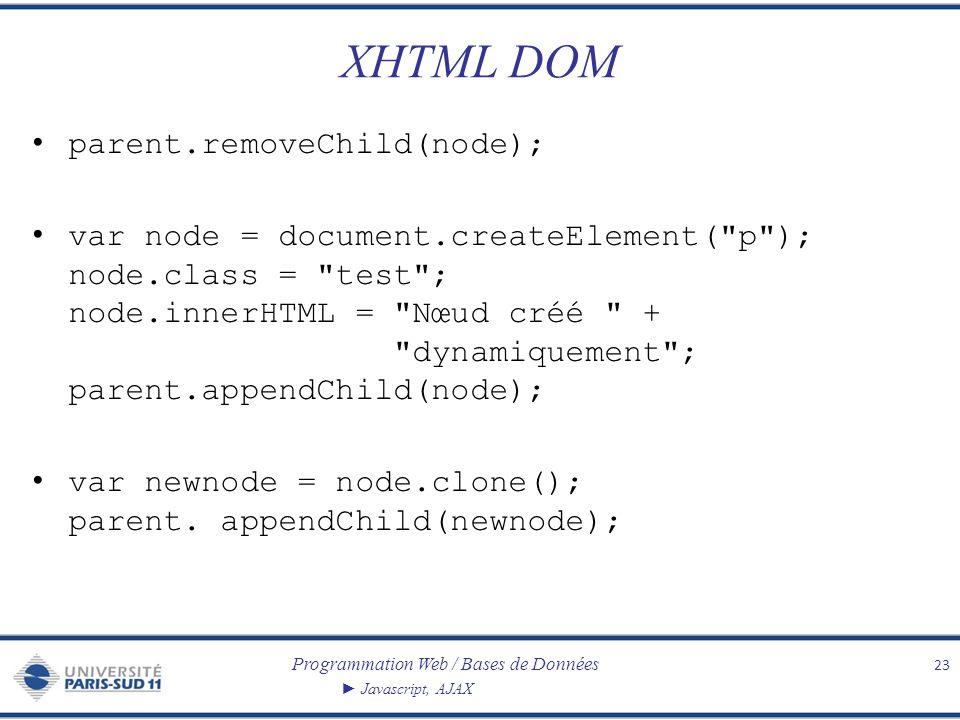 Programmation Web / Bases de Données Javascript, AJAX XHTML DOM parent.removeChild(node); var node = document.createElement(