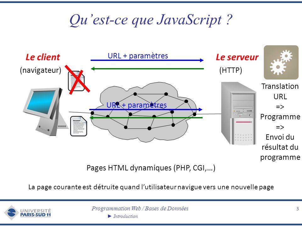 Programmation Web / Bases de Données Introduction Quest-ce que JavaScript ? 3 Le clientLe serveur (navigateur)(HTTP) URL + paramètres Pages HTML dynam