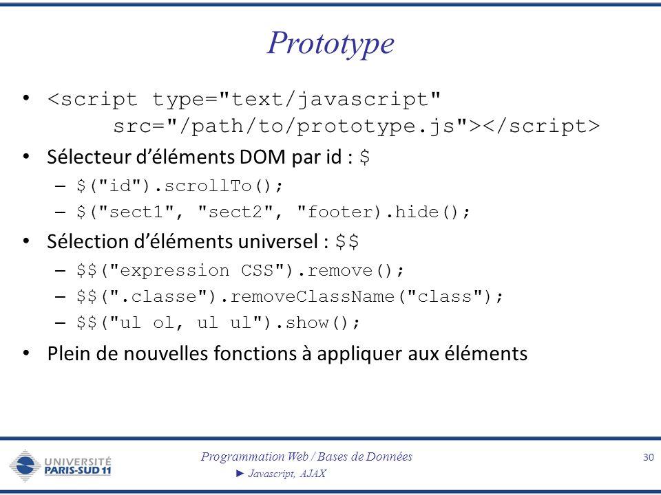 Programmation Web / Bases de Données Javascript, AJAX Prototype Sélecteur déléments DOM par id : $ – $(