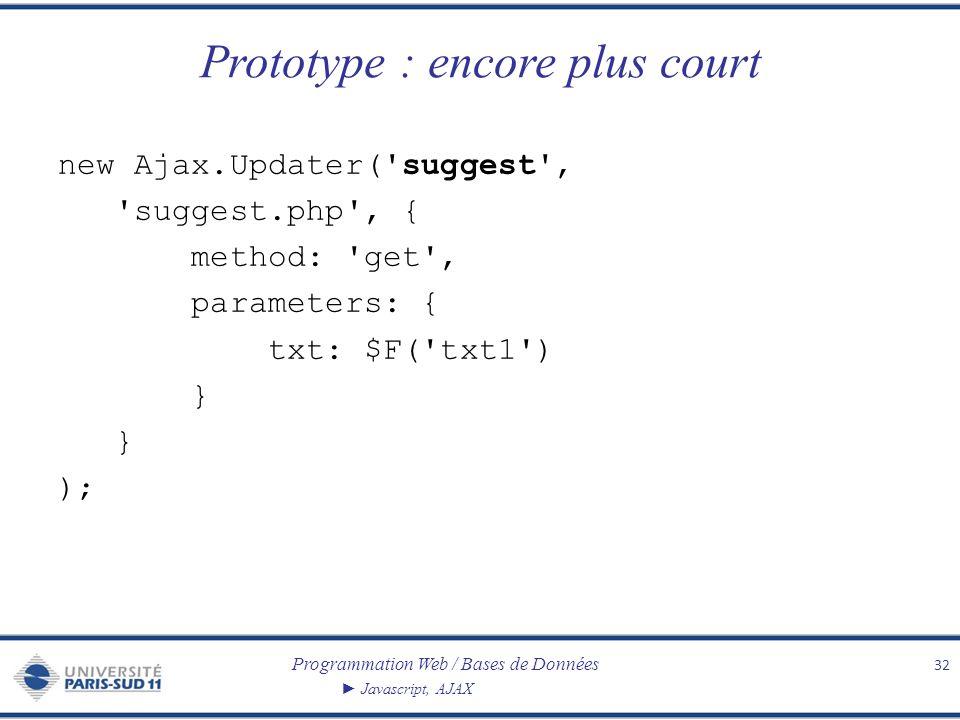 Programmation Web / Bases de Données Javascript, AJAX Prototype : encore plus court 32 new Ajax.Updater('suggest', 'suggest.php', { method: 'get', par