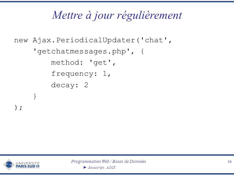 Programmation Web / Bases de Données Javascript, AJAX Mettre à jour régulièrement 34 new Ajax.PeriodicalUpdater('chat', 'getchatmessages.php', { metho