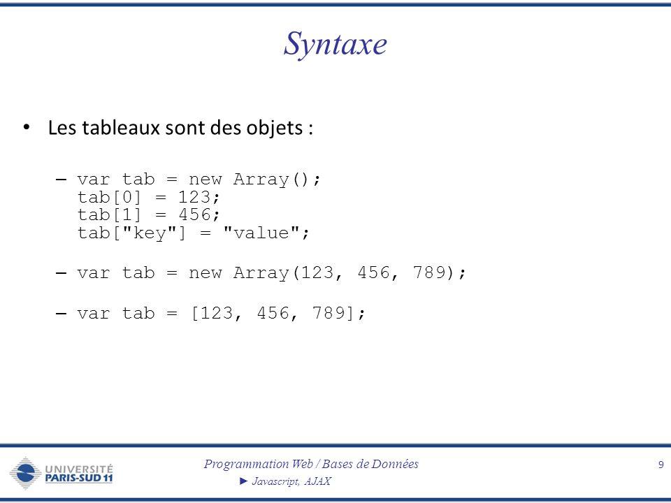 Programmation Web / Bases de Données Javascript, AJAX Syntaxe Les tableaux sont des objets : – var tab = new Array(); tab[0] = 123; tab[1] = 456; tab[