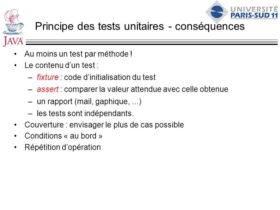 Principe des tests unitaires - conséquences Au moins un test par méthode ! Le contenu dun test : –fixture : code dinitialisation du test –assert : com