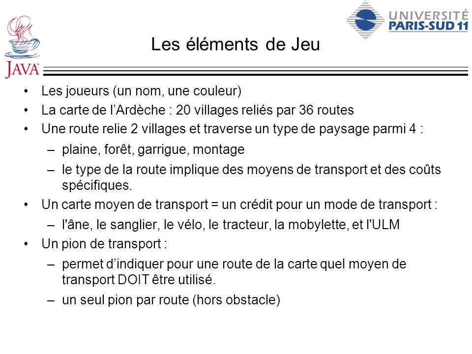 Les éléments de Jeu Les joueurs (un nom, une couleur) La carte de lArdèche : 20 villages reliés par 36 routes Une route relie 2 villages et traverse u
